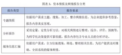 犀牛舆情研究:投资公司应通过资本情报及舆情监测系统构建更完善的投资者关系管理体系