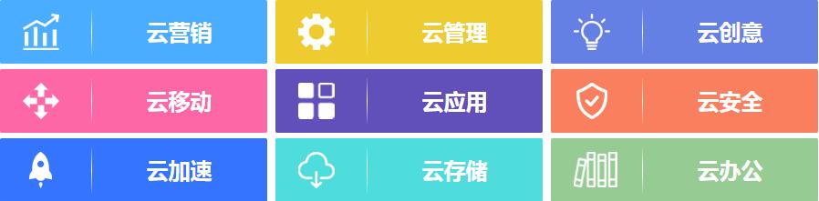 抢占外贸电商红利,犀牛云告诉企业为什么要做外贸网站建设?