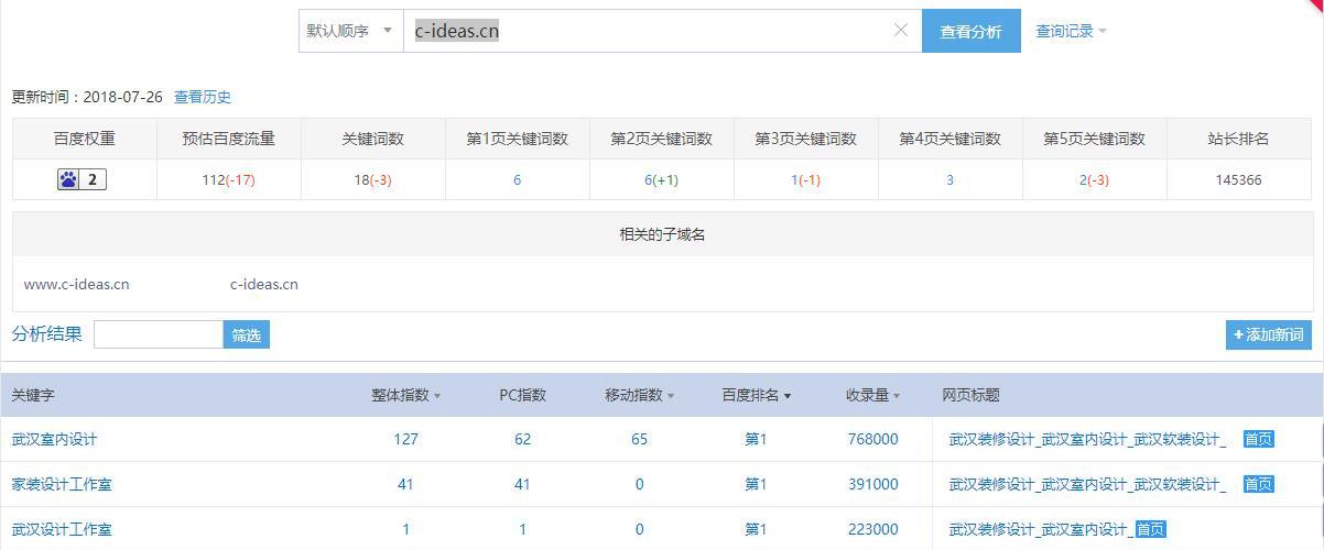 SEO优化技巧,网赢战车,【案例】分析陈放设计官网,看网赢战车如何帮助客户占据首位