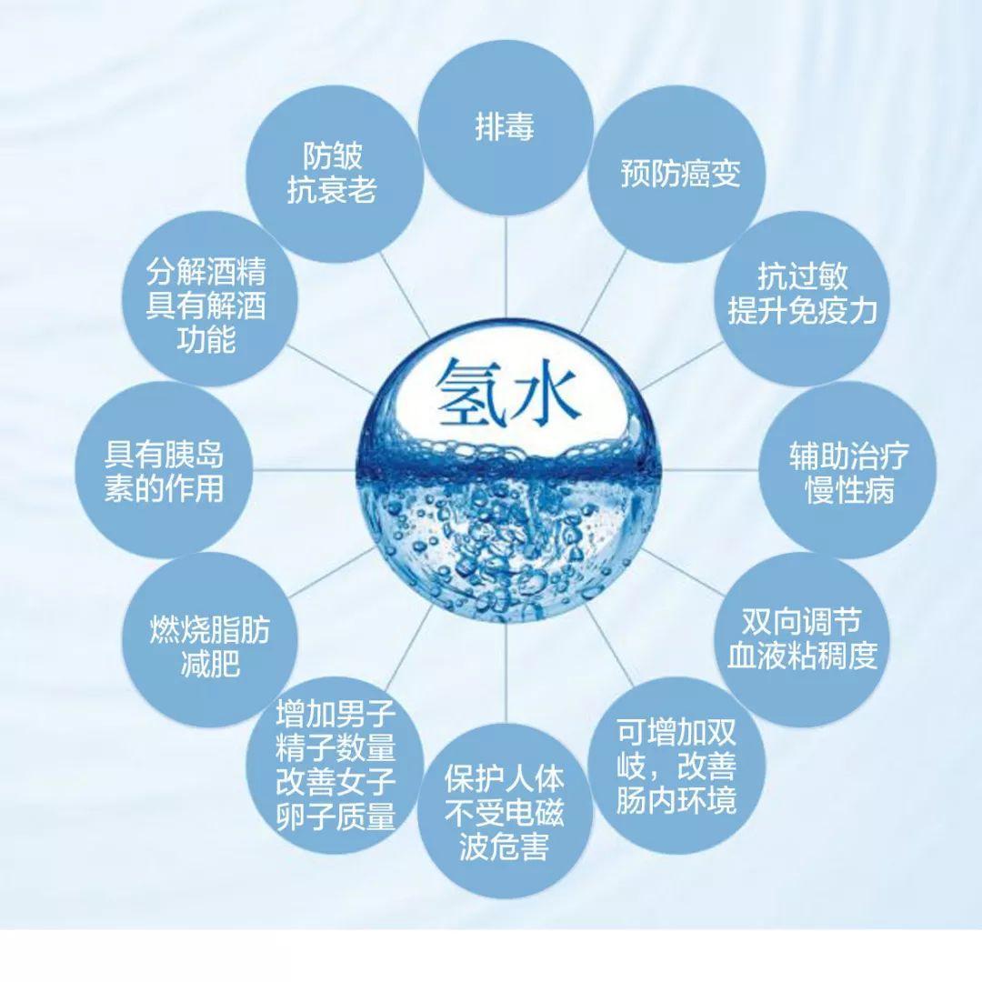富氢水饮水机多少钱一台