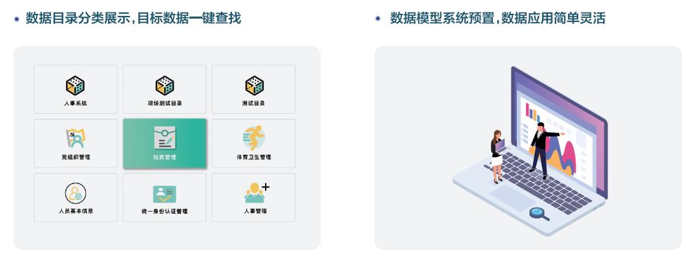 数据资产管理平台