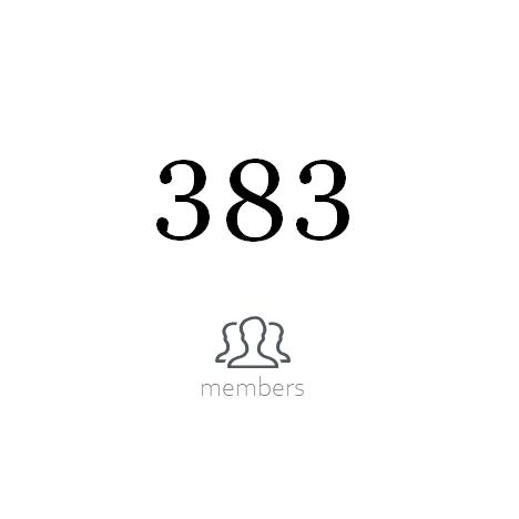 现任会员人数