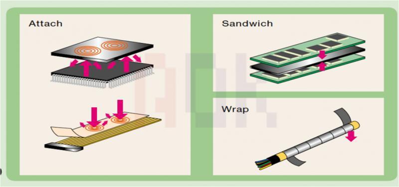 电磁学应用(一):电磁学在校园生活中的应用