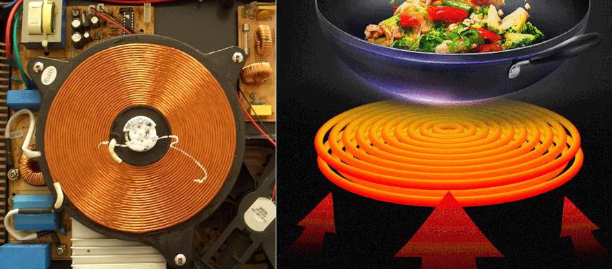 电磁学应用(二):电磁学在家庭生活中的应用