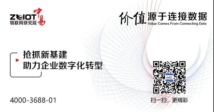 中易物联华为生态伙伴企业,合作激发创新活力!