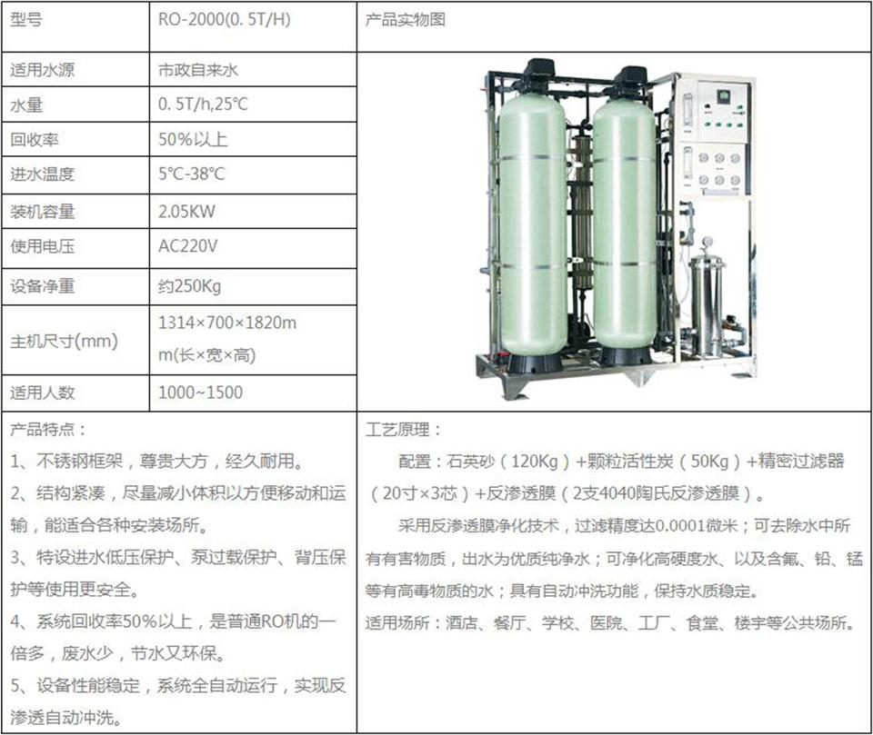 沁園商用純水機(0.5噸1噸) - QS-RO-LP500LP1000
