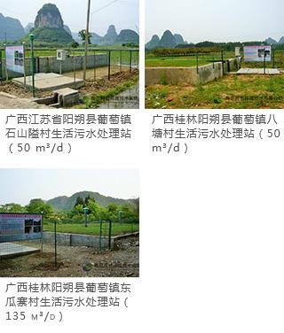 HF(腐殖填料)生物滤池