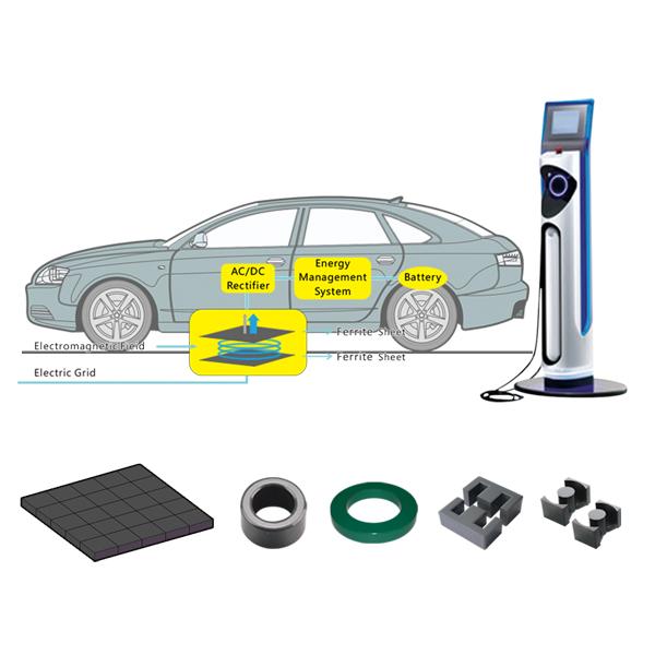 汽车电子用软磁磁心