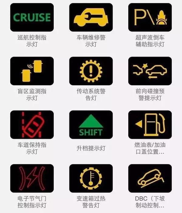 史上最全的汽车仪表指示灯大全!