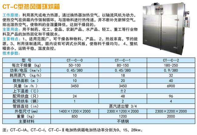 CT-C型热风循环烘箱参数.jpg