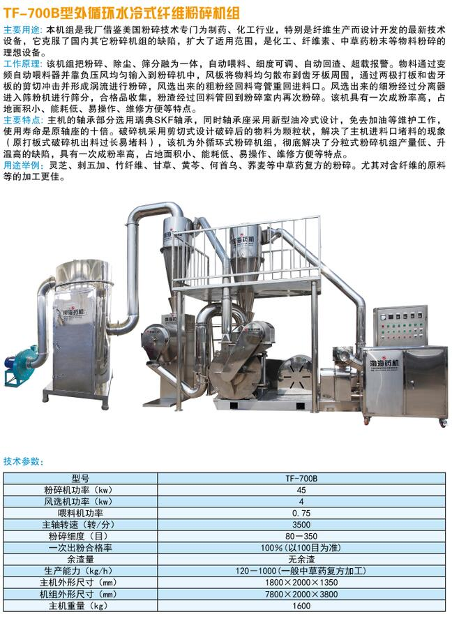 TF-700B型外循环水冷式纤维粉碎机组参数.jpg