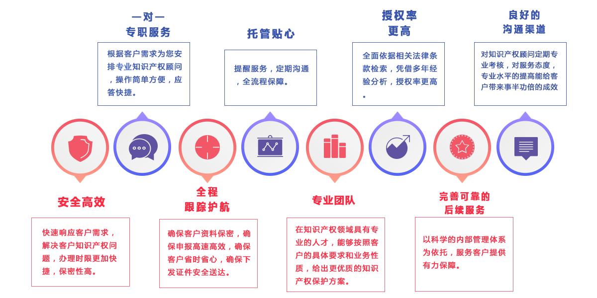 北京盟远国际知识产权代理有限公司