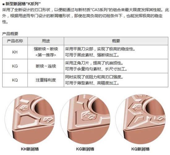 京瓷推出铸铁加工用新材质