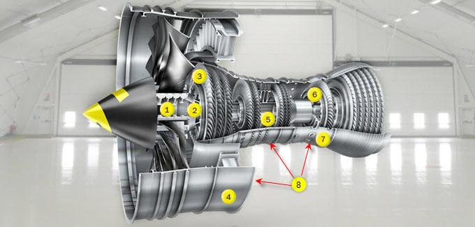 山特维克案例(航空发动机 - 零件解决方案)