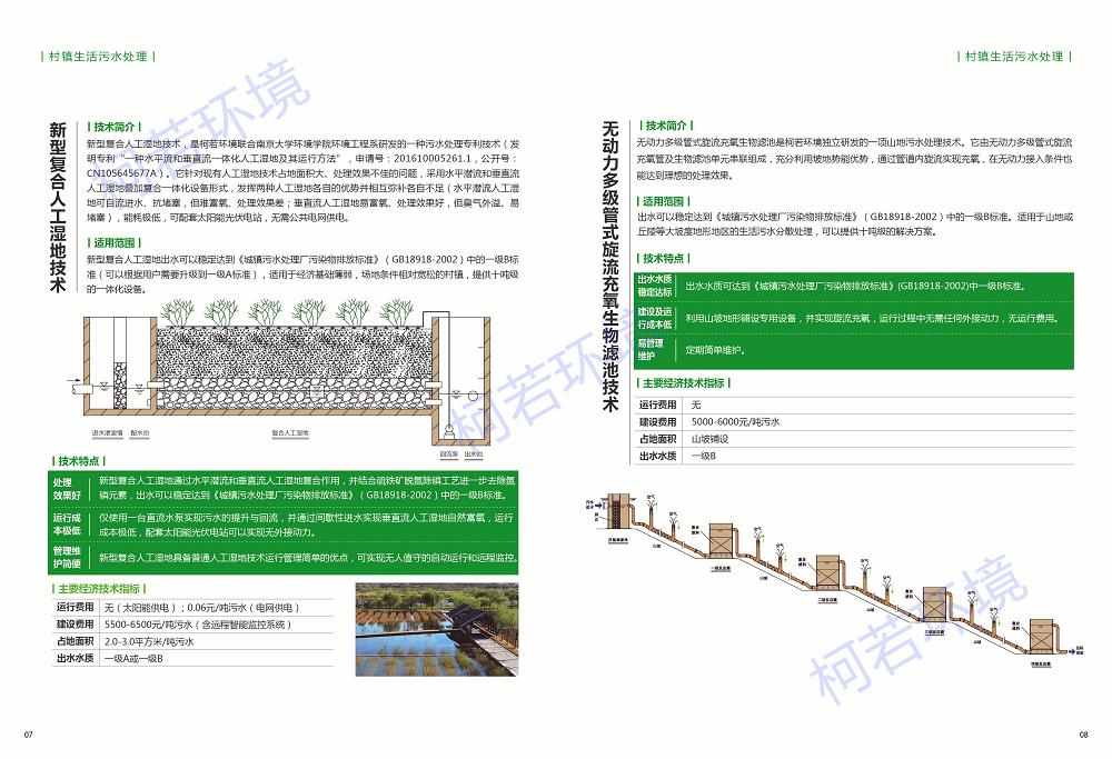 欢迎大家阅览柯若环境系列技术手册(一)