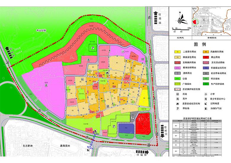 深圳市南头古城保护规划