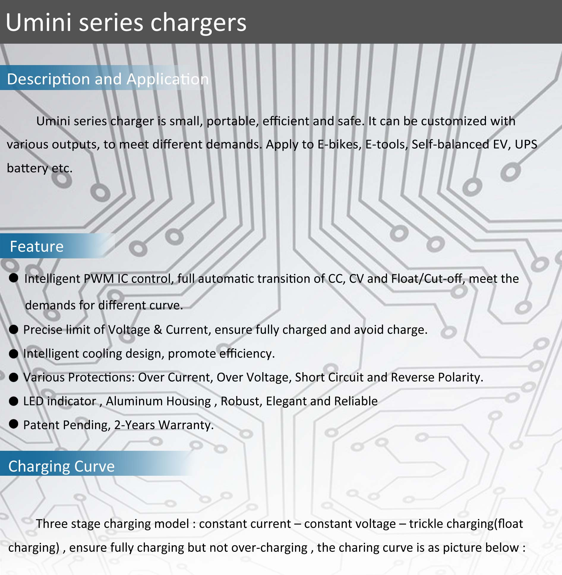 Umini Charger (120watts)