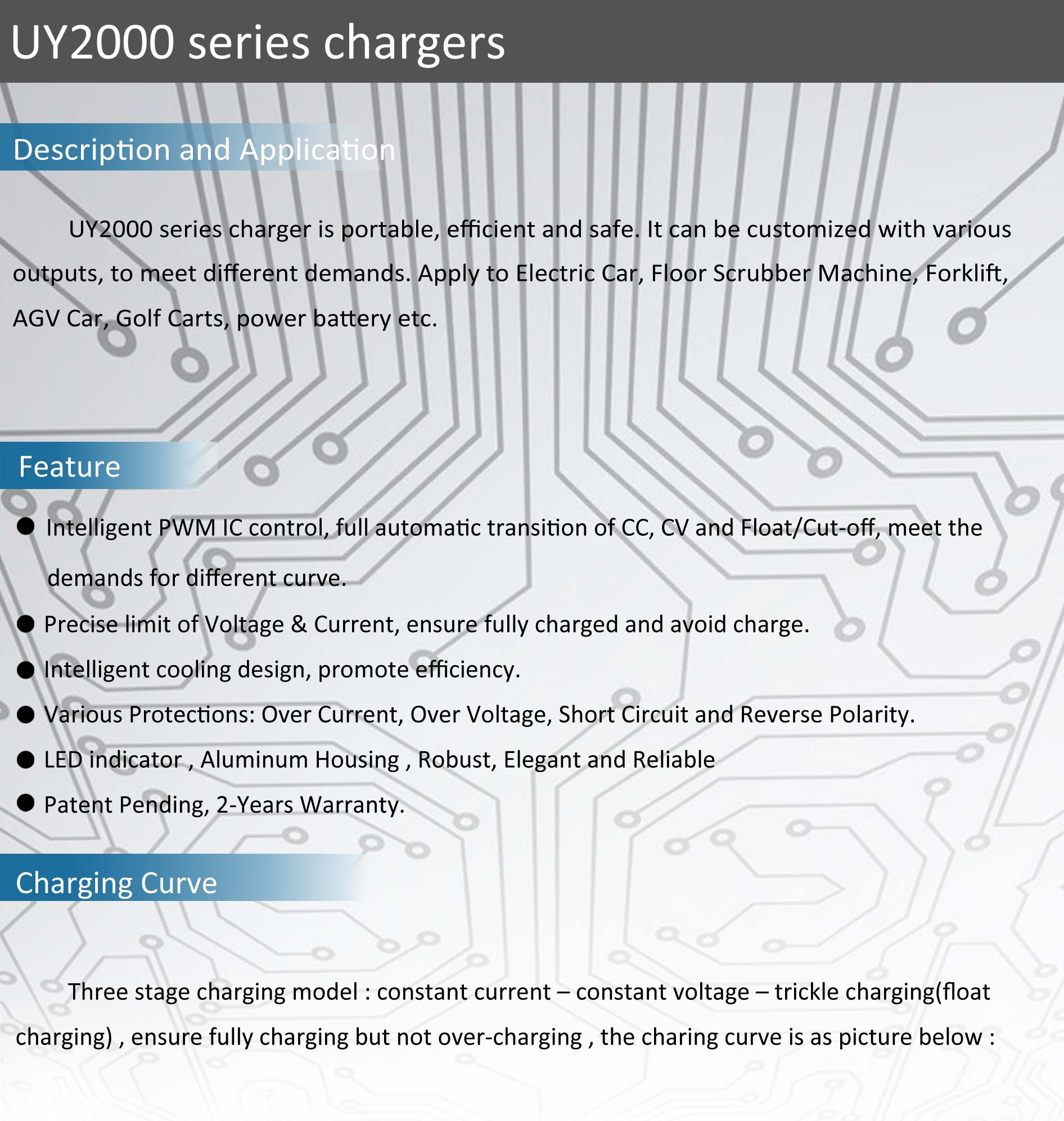 UY2000 Charger (2000Watts)