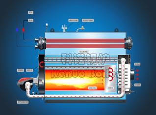 FGR烟气再循环技术,回收低温烟气助力必威开户网址低氮排放