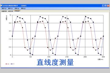 Straightness Testing Software