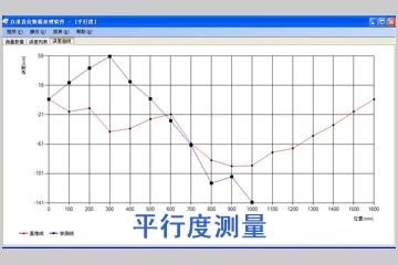 平行度测量数据分析软件包
