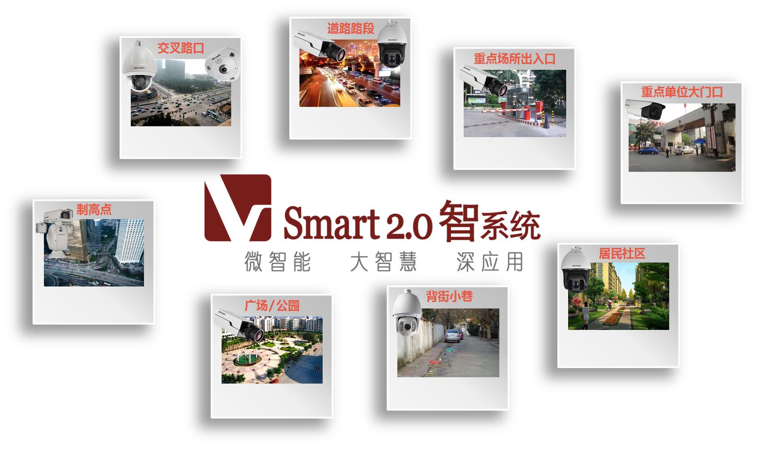 全城Smart智慧監控解決方案