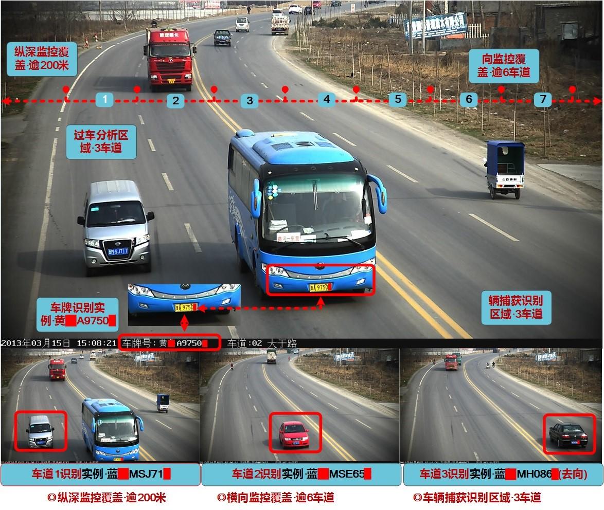 道路智慧監控系統解決方案
