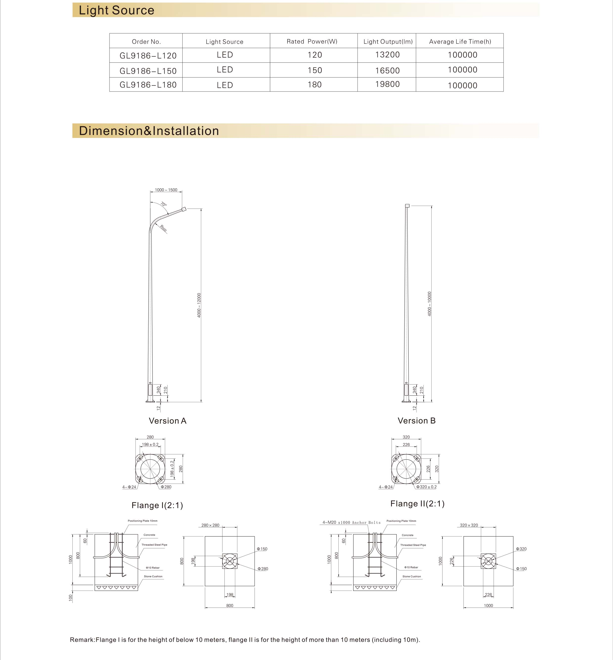 GL9186 LED Street Light