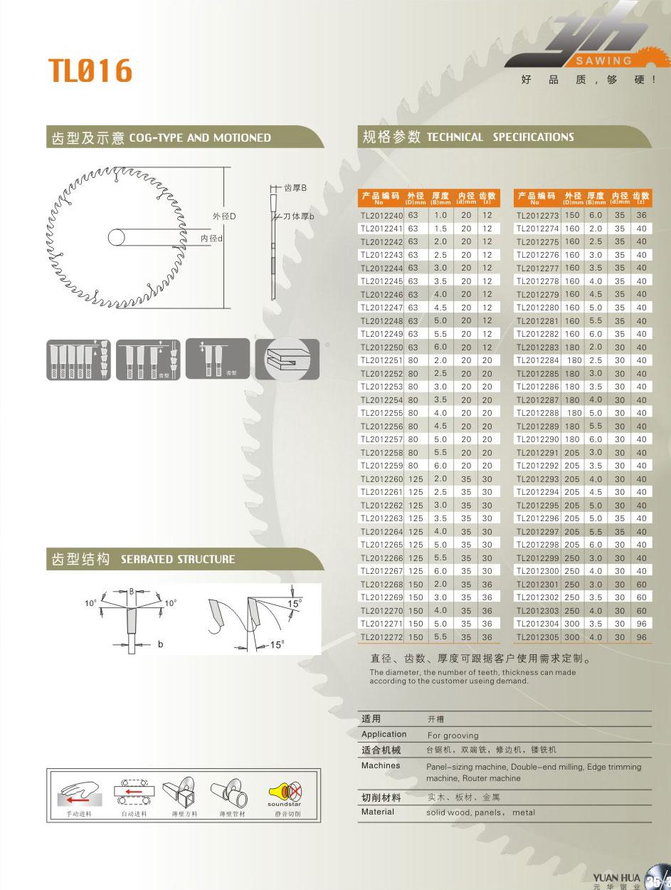 LC开槽锯系类