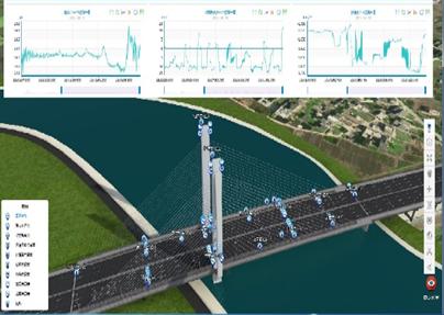 桥梁安全监测系统