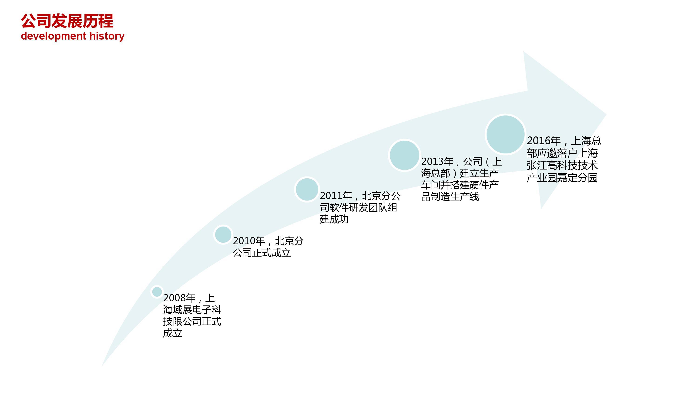 上海域展电子科技有限公司
