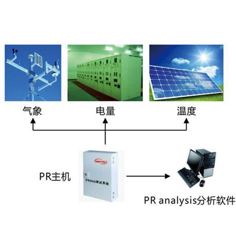 光伏电站便携式PR值测试系统