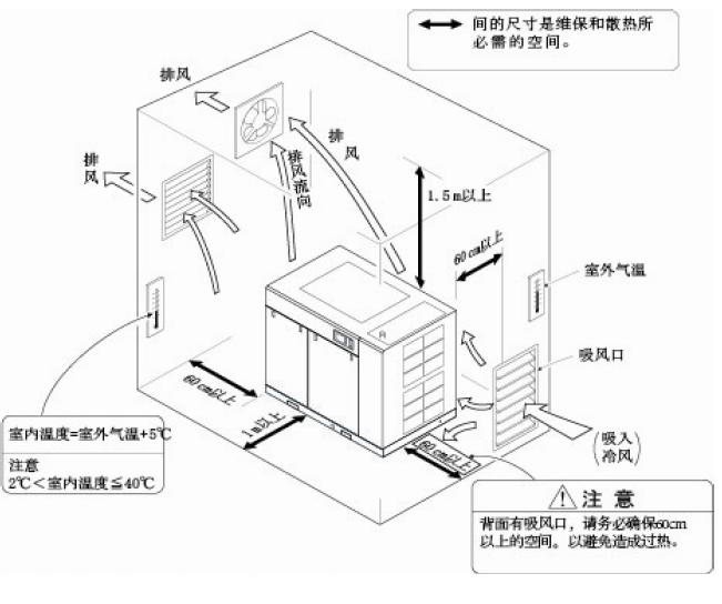 造纸行业空压机