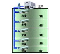 风冷热泵冷(热)水空调系统