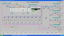 """""""云南特色植物药产业基地""""建设项目无菌制剂车间、质检楼、前提取和动物房空调自控及环境监测系统"""