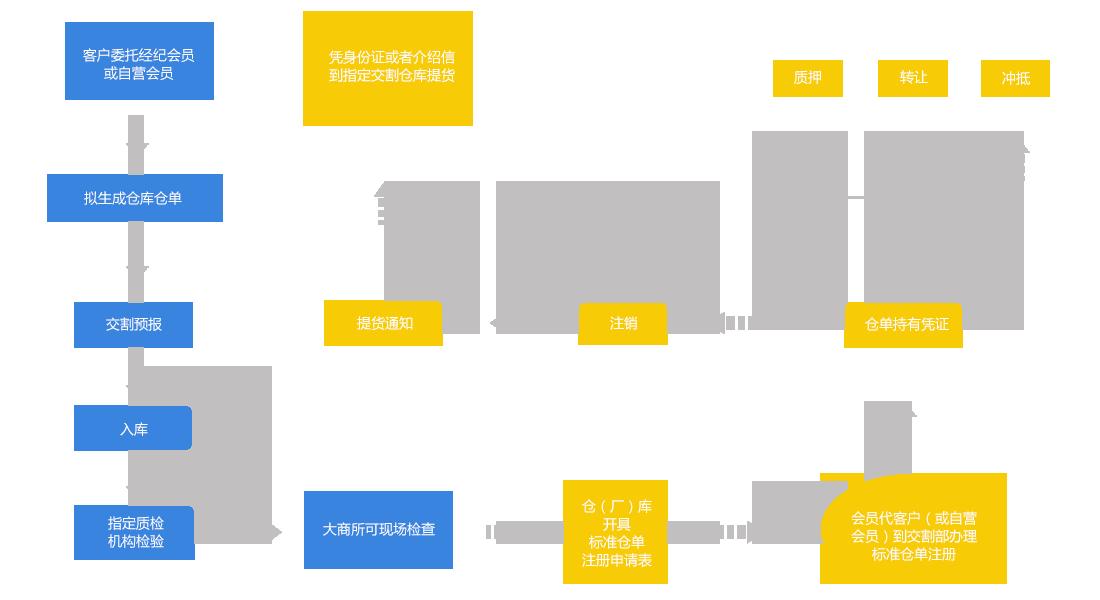 乐虎国际娱乐app铁投