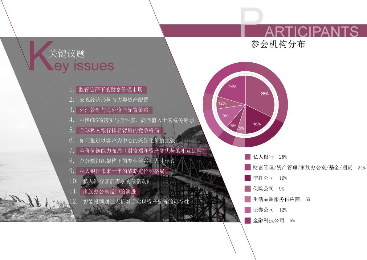 第十二届亚太财富管理和私人银行年会