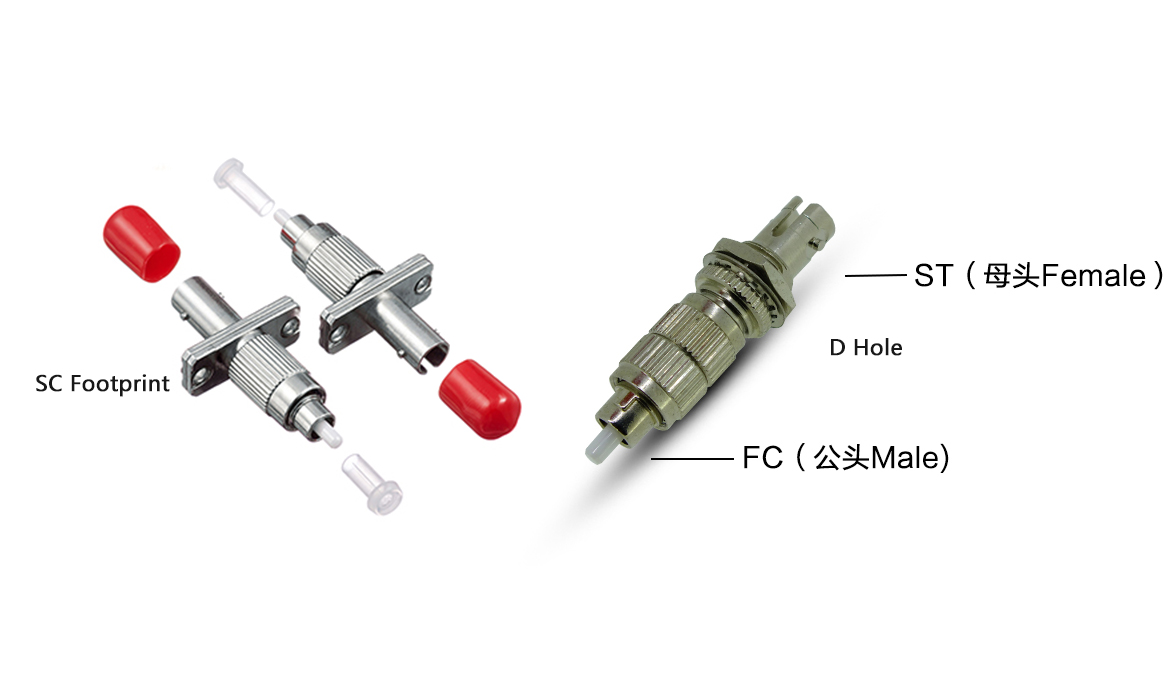 Simplex ST Female to FC male conversion adapter