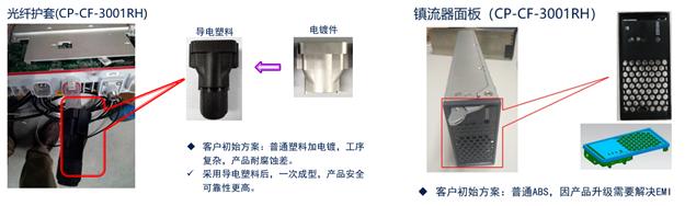 导电塑料基础知识与应用前景