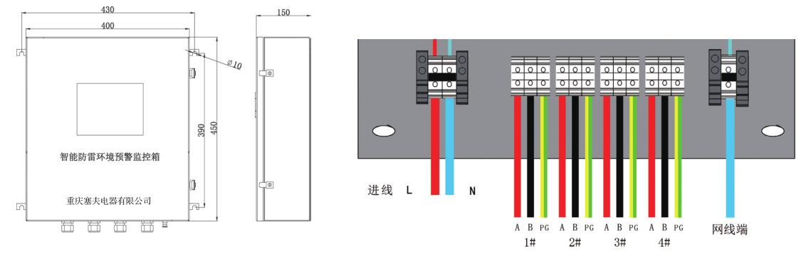 智能防雷环境预警监控箱