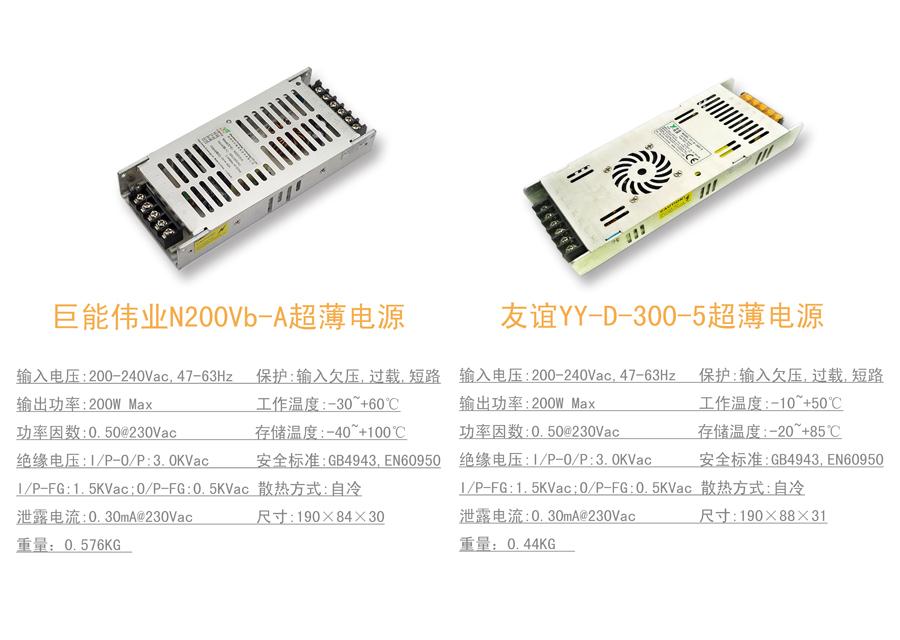 P1.56超清小间距led显示屏