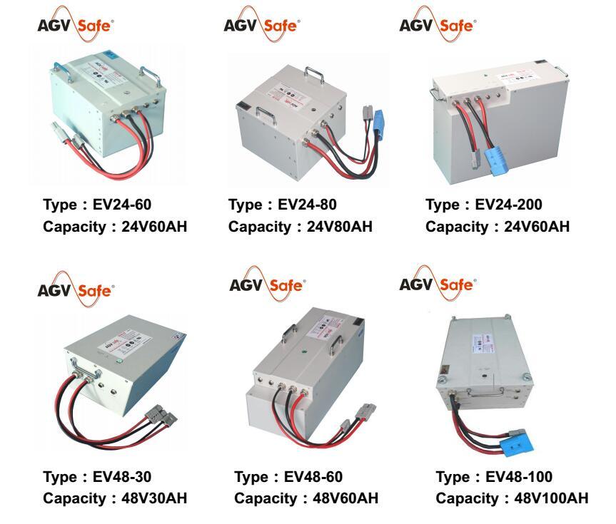 EV series