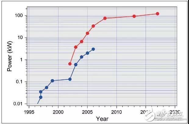 万博manbetx官网体育沉积技术在智能制造业中的发展历程