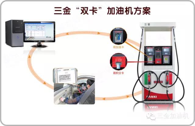 日本电饭煲与中国加油机