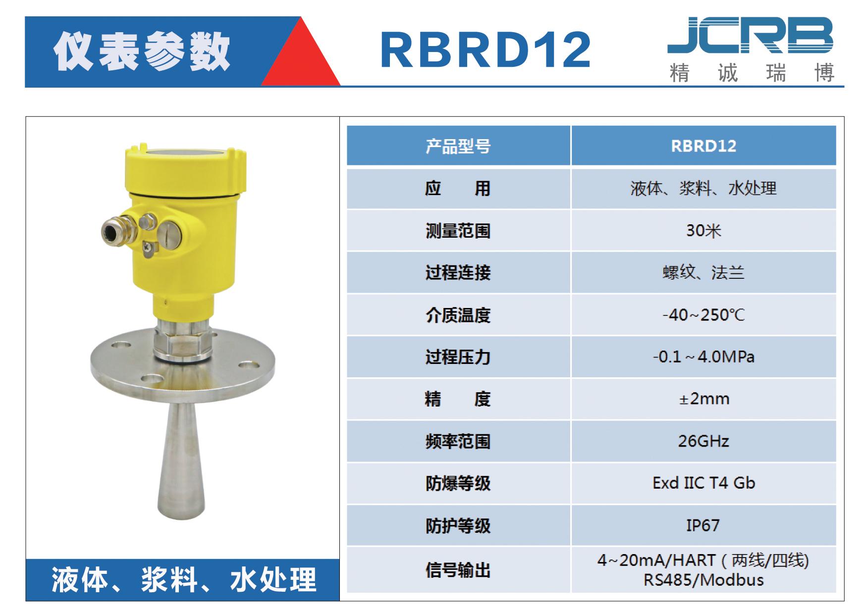 RBRD12