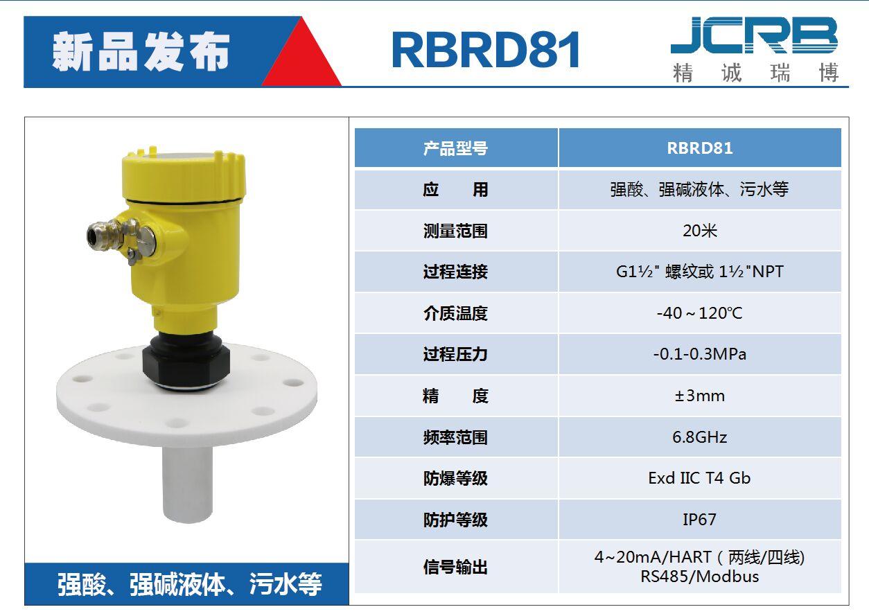 RBRD81