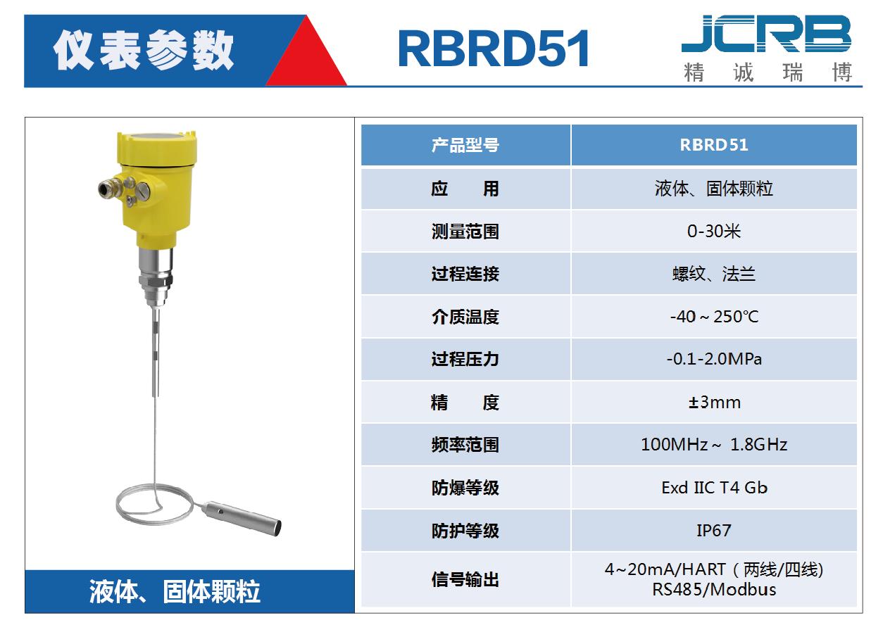 RBRD51