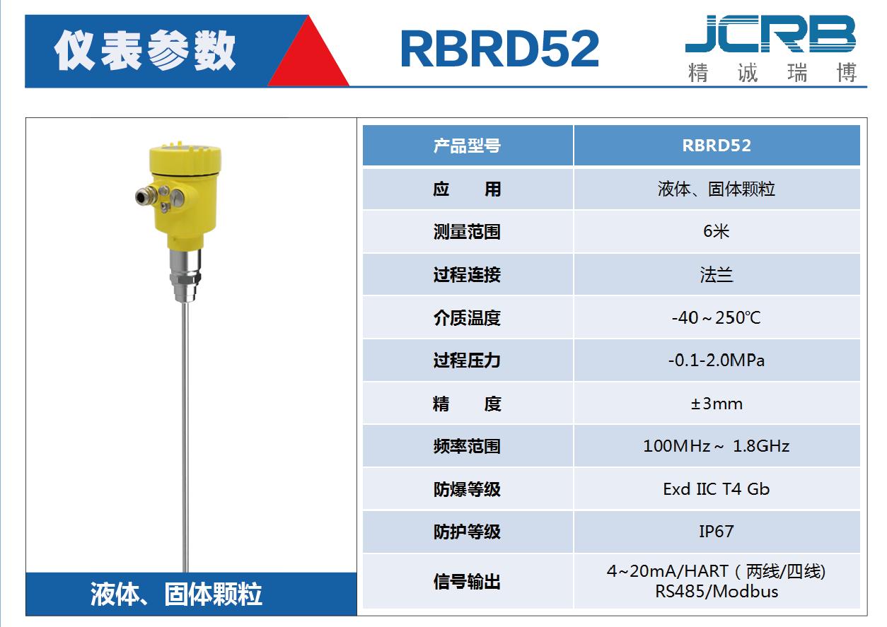 RBRD52