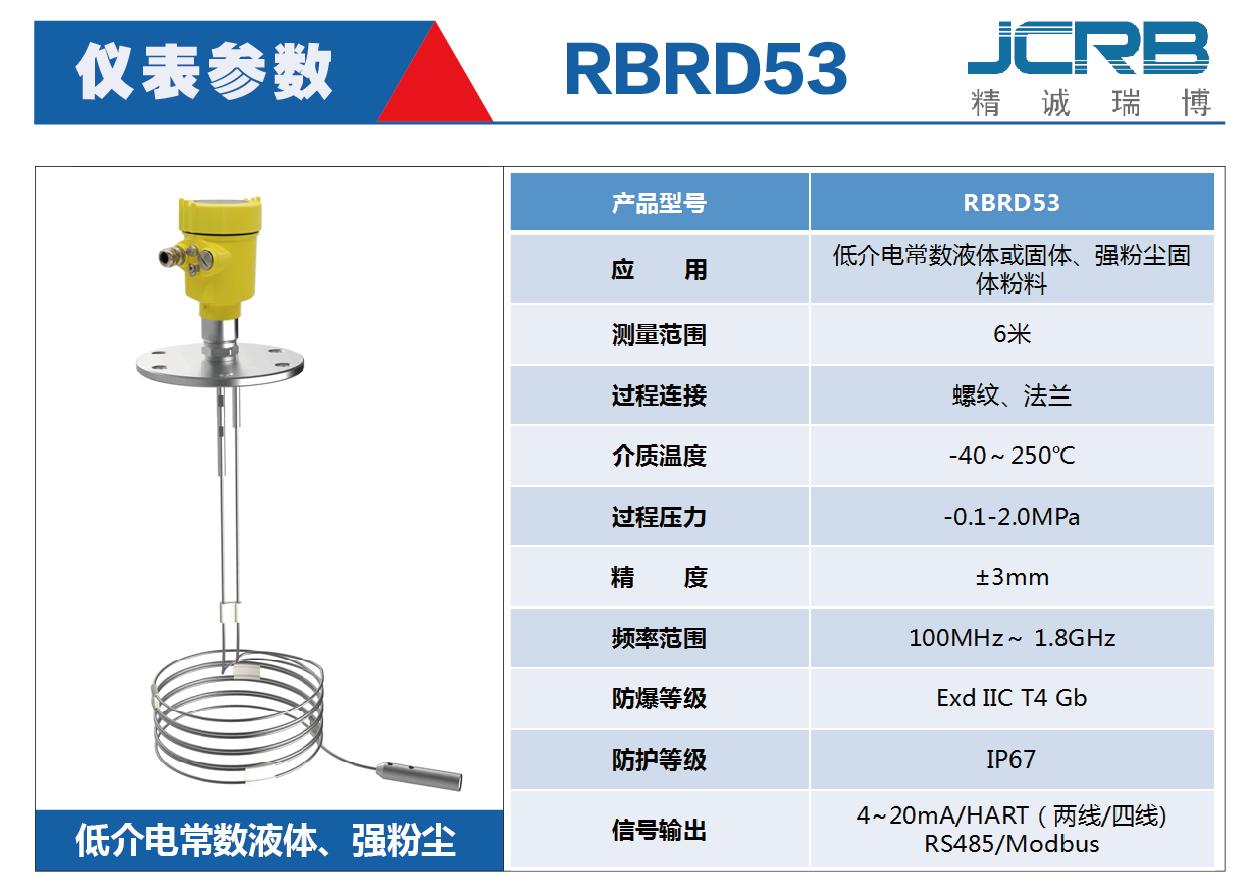 RBRD53