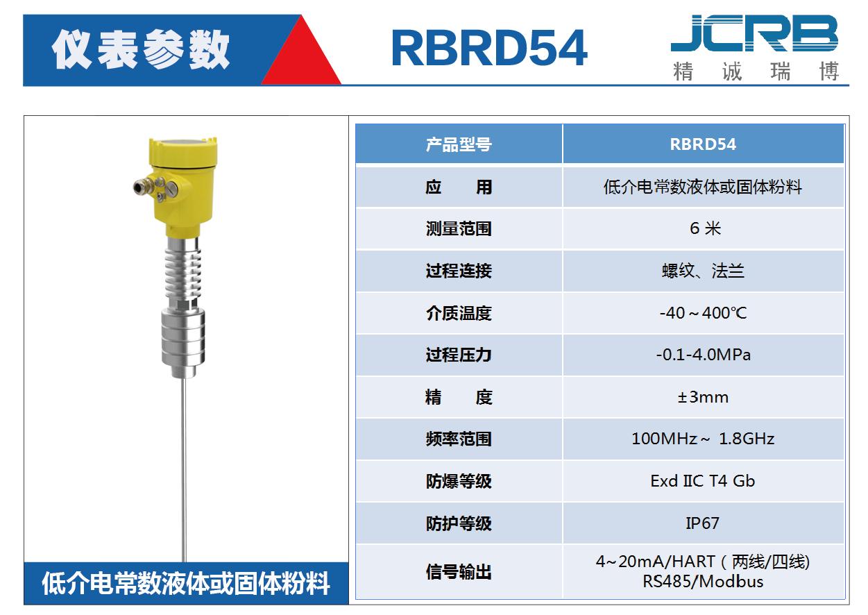 RBRD54